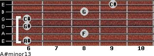 A#minor13 for guitar on frets 6, 8, 6, 6, 8, 9