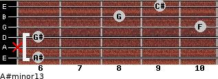 A#minor13 for guitar on frets 6, x, 6, 10, 8, 9