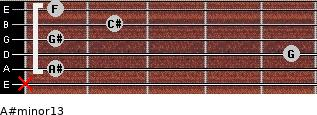 A#minor13 for guitar on frets x, 1, 5, 1, 2, 1