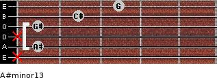 A#minor13 for guitar on frets x, 1, x, 1, 2, 3