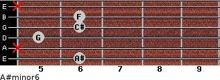 A#minor6 for guitar on frets 6, x, 5, 6, 6, x