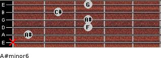 A#minor6 for guitar on frets x, 1, 3, 3, 2, 3