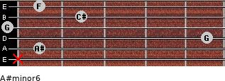 A#minor6 for guitar on frets x, 1, 5, 0, 2, 1