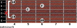 A#minor9 for guitar on frets 6, 4, x, 5, 6, 4