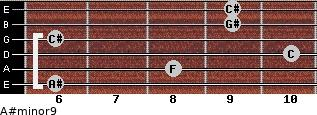 A#minor9 for guitar on frets 6, 8, 10, 6, 9, 9