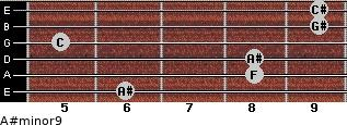 A#minor9 for guitar on frets 6, 8, 8, 5, 9, 9