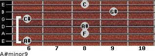 A#minor9 for guitar on frets 6, 8, 8, 6, 9, 8