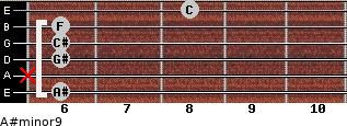 A#minor9 for guitar on frets 6, x, 6, 6, 6, 8