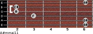 A#m(maj11) for guitar on frets 6, 6, 3, 2, 2, 6