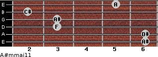 A#m(maj11) for guitar on frets 6, 6, 3, 3, 2, 5