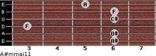 A#m(maj11) for guitar on frets 6, 6, 3, 6, 6, 5