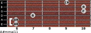 A#m(maj11) for guitar on frets 6, 6, 7, 10, 10, 9