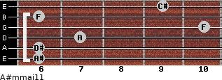 A#m(maj11) for guitar on frets 6, 6, 7, 10, 6, 9