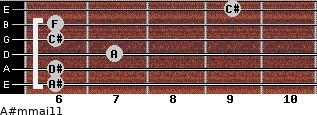 A#m(maj11) for guitar on frets 6, 6, 7, 6, 6, 9