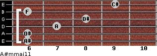 A#m(maj11) for guitar on frets 6, 6, 7, 8, 6, 9
