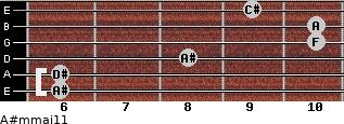 A#m(maj11) for guitar on frets 6, 6, 8, 10, 10, 9
