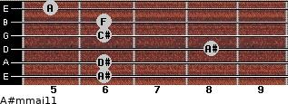 A#m(maj11) for guitar on frets 6, 6, 8, 6, 6, 5