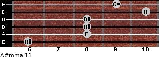 A#m(maj11) for guitar on frets 6, 8, 8, 8, 10, 9