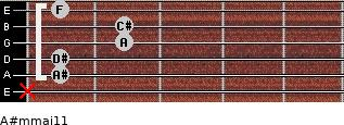 A#m(maj11) for guitar on frets x, 1, 1, 2, 2, 1