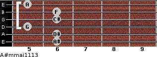 A#m(maj11/13) for guitar on frets 6, 6, 5, 6, 6, 5
