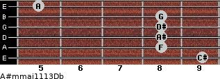 A#m(maj11/13)/Db for guitar on frets 9, 8, 8, 8, 8, 5