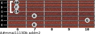 A#m(maj11/13)/Db add(m2) guitar chord