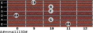 A#m(maj11/13)/D# for guitar on frets 11, 10, 8, 10, 10, 9