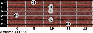 A#m(maj11/13)/Eb for guitar on frets 11, 10, 8, 10, 10, 9