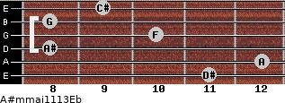 A#m(maj11/13)/Eb for guitar on frets 11, 12, 8, 10, 8, 9