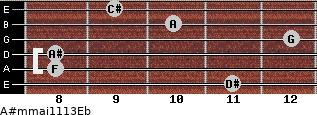 A#m(maj11/13)/Eb for guitar on frets 11, 8, 8, 12, 10, 9