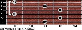 A#m(maj11/13)/Eb add(m2) guitar chord
