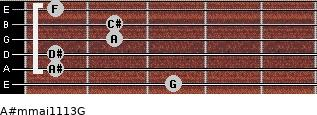 A#m(maj11/13)/G for guitar on frets 3, 1, 1, 2, 2, 1