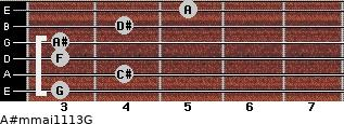 A#m(maj11/13)/G for guitar on frets 3, 4, 3, 3, 4, 5