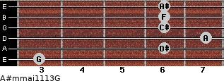 A#m(maj11/13)/G for guitar on frets 3, 6, 7, 6, 6, 6