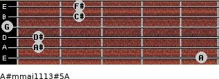 A#m(maj11/13)#5/A for guitar on frets 5, 1, 1, 0, 2, 2