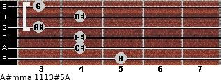 A#m(maj11/13)#5/A for guitar on frets 5, 4, 4, 3, 4, 3