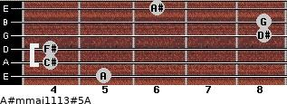 A#m(maj11/13)#5/A for guitar on frets 5, 4, 4, 8, 8, 6