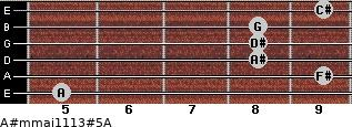 A#m(maj11/13)#5/A for guitar on frets 5, 9, 8, 8, 8, 9