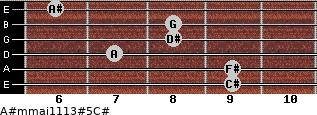 A#m(maj11/13)#5/C# for guitar on frets 9, 9, 7, 8, 8, 6