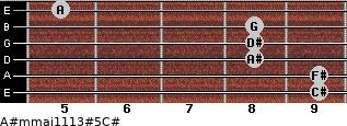 A#m(maj11/13)#5/C# for guitar on frets 9, 9, 8, 8, 8, 5
