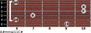 A#m(maj11)/C# for guitar on frets 9, 6, 7, 10, 10, 6