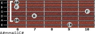 A#m(maj11)/C# for guitar on frets 9, 6, 7, 10, 6, 6