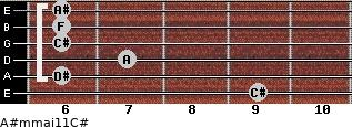 A#m(maj11)/C# for guitar on frets 9, 6, 7, 6, 6, 6