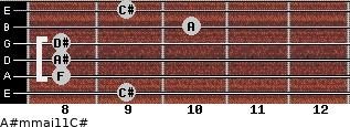A#m(maj11)/C# for guitar on frets 9, 8, 8, 8, 10, 9