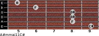 A#m(maj11)/C# for guitar on frets 9, 8, 8, 8, 6, 5