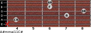 A#m(maj11)/C# for guitar on frets x, 4, 7, 8, 6, 6