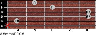 A#m(maj11)/C# for guitar on frets x, 4, 8, 8, 6, 5