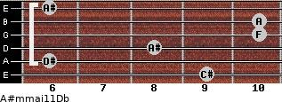 A#m(maj11)/Db for guitar on frets 9, 6, 8, 10, 10, 6