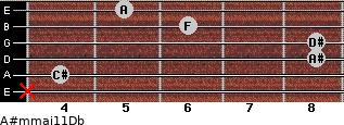 A#m(maj11)/Db for guitar on frets x, 4, 8, 8, 6, 5
