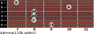 A#m(maj11)/Db add(m2) guitar chord